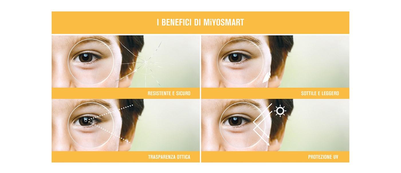 MiYOSMART | Hoya Vision